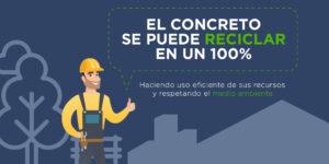 Concreto reciclable